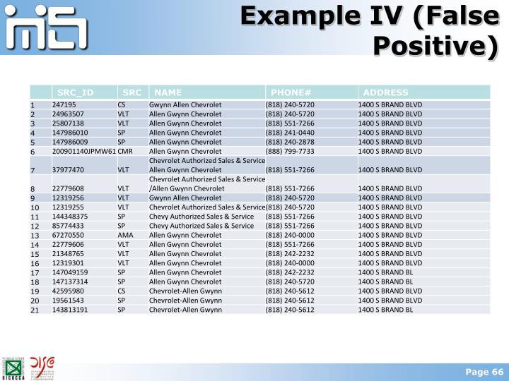 Example IV (False Positive)