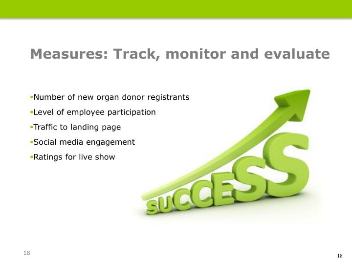 Measures: Track, monitor and evaluate
