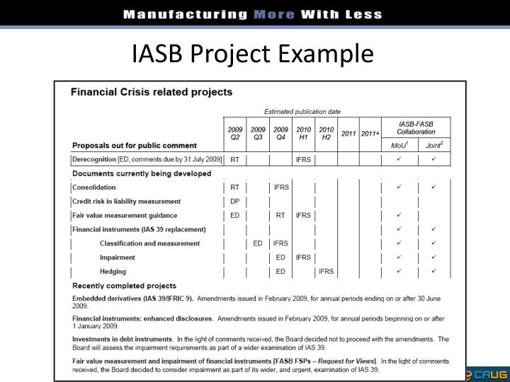 convergence project between iasb and fasb Gaap and ifrs convergence:  the main goal of fasb and iasb's convergence plan is to achieve an increased level of  the joint project on leasing was introduced.