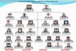 best one international services consultancy inc organizational chart