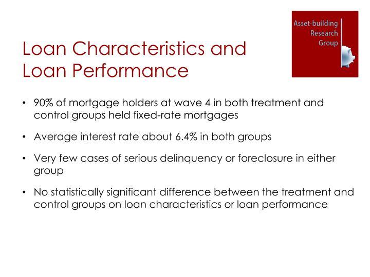 Loan Characteristics and Loan Performance