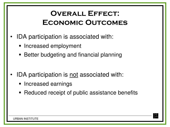 Overall Effect: