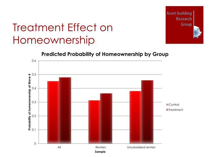 Treatment Effect on Homeownership