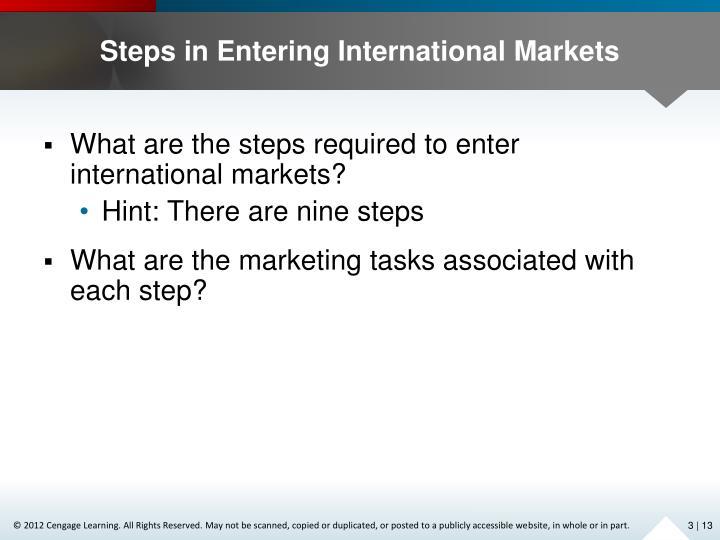 Steps in Entering International Markets