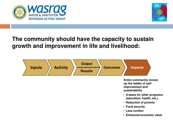 The community should have the capacity to sustain growth and improvement in life and livelihood: