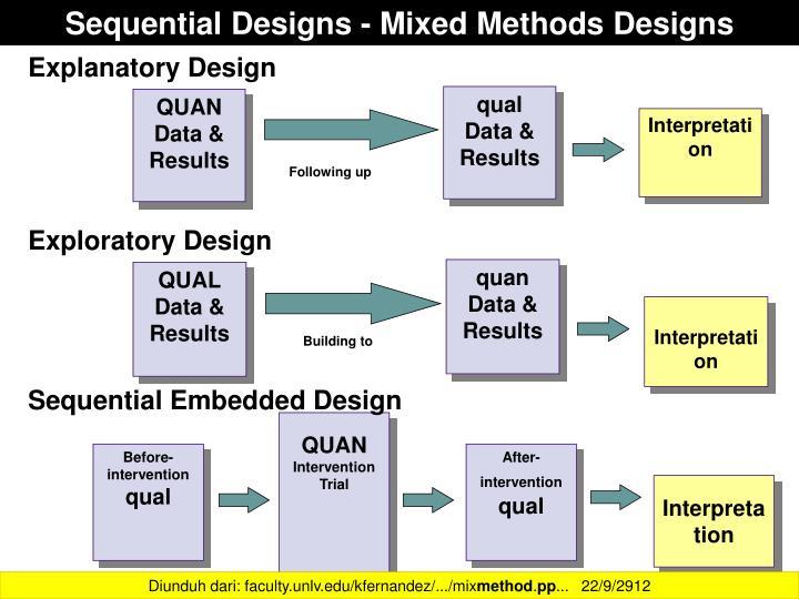 Sequential Designs - Mixed Methods Designs