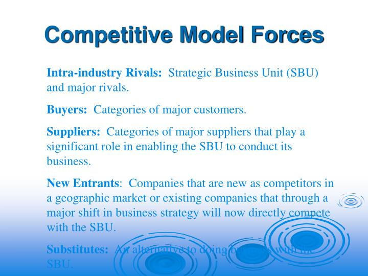 Competitive Model Forces