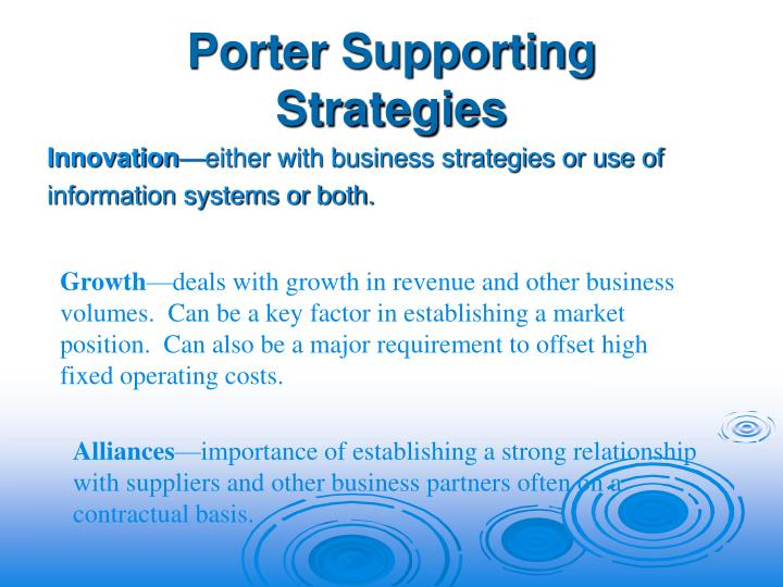 Porter Supporting Strategies