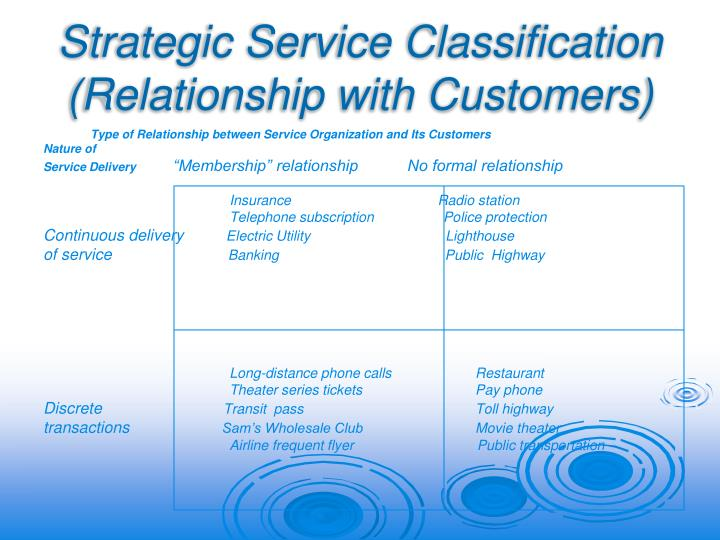 Strategic Service Classification (Relationship with Customers)