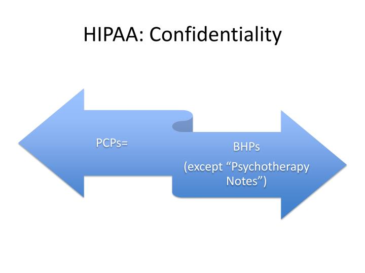 HIPAA: Confidentiality