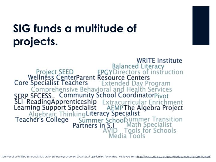 Sig funds a multitude of projects