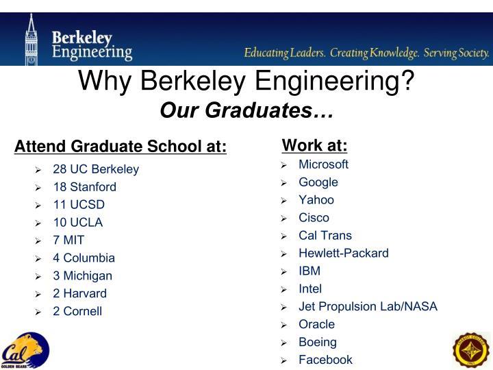 Attend Graduate School at: