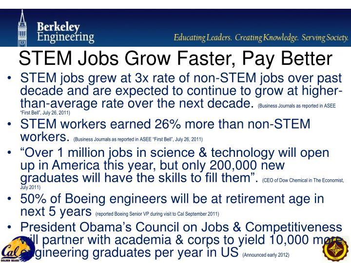 STEM Jobs Grow Faster, Pay Better