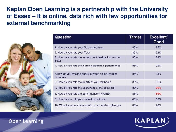 Kaplan Open Learning is a partnership with the University of Essex – It is online, data rich with few opportunities for external benchmarking