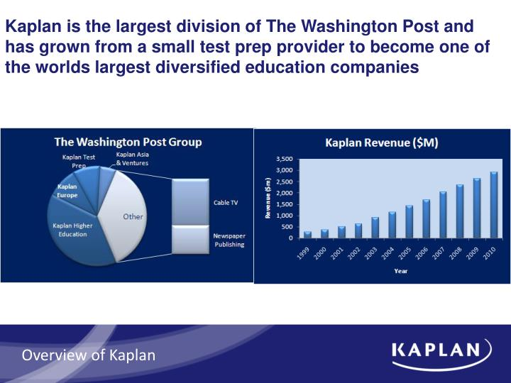 Kaplan is the largest division of The Washington Post and has grown from a small test prep provider ...