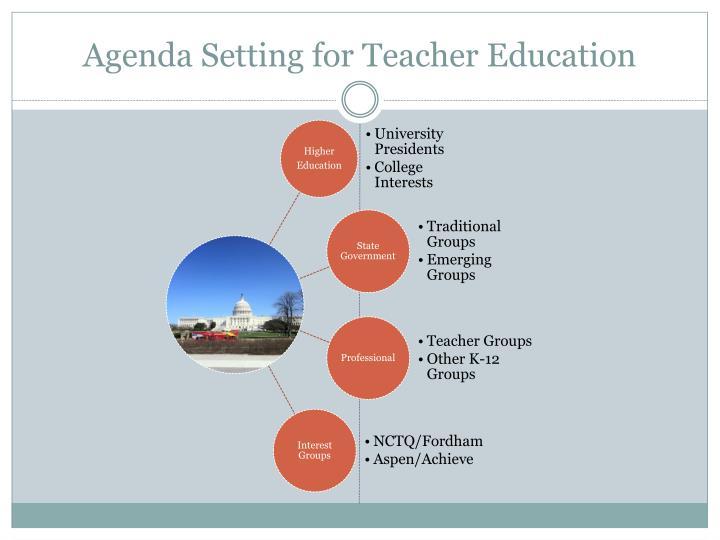 Agenda Setting for Teacher Education