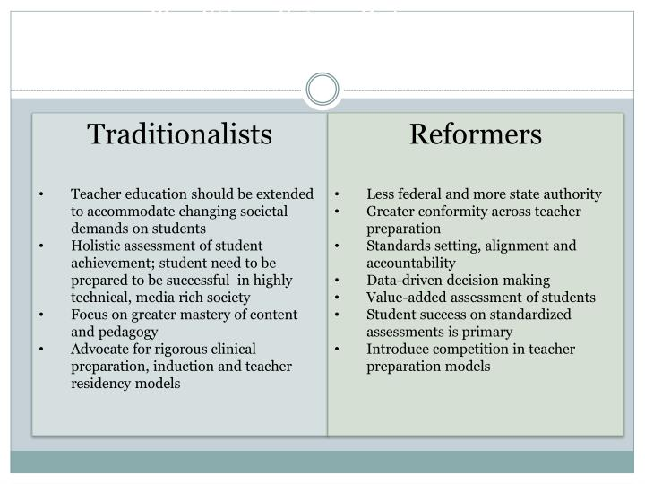 Traditionalists v. Reformers: