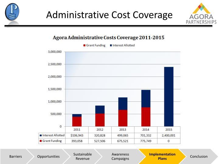 Administrative Cost Coverage