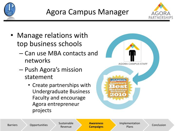 Agora Campus Manager