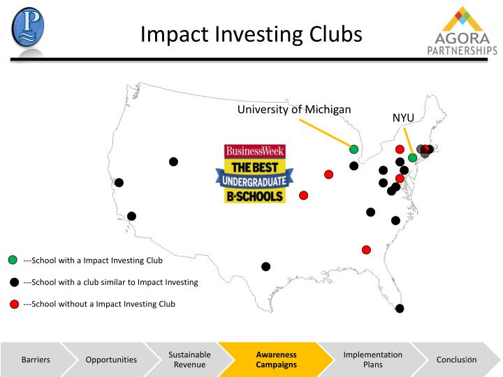 Impact Investing Clubs