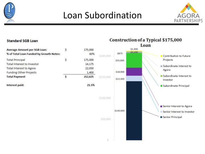 Loan Subordination