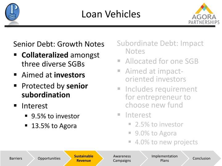 Loan Vehicles