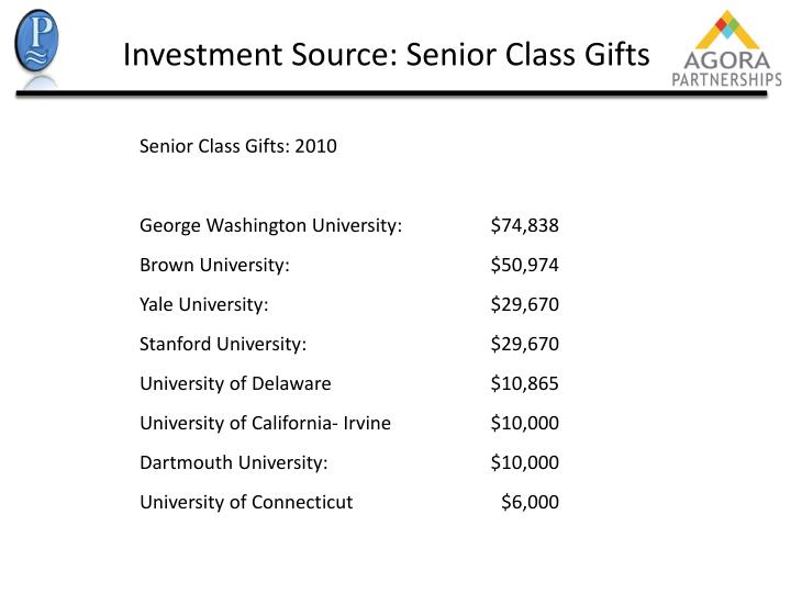 Investment Source: Senior Class Gifts