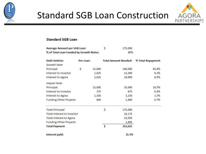 Standard SGB Loan Construction