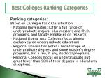 best colleges ranking categories