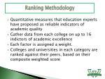ranking methodology