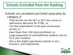 schools excluded from the ranking