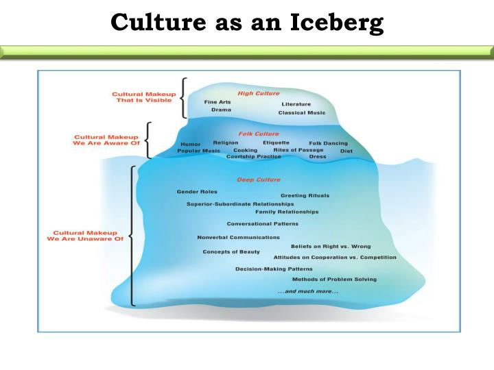 Culture as an Iceberg