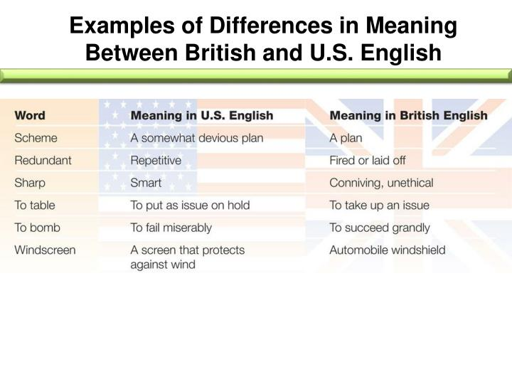 Examples of Differences in Meaning Between British and U.S. English