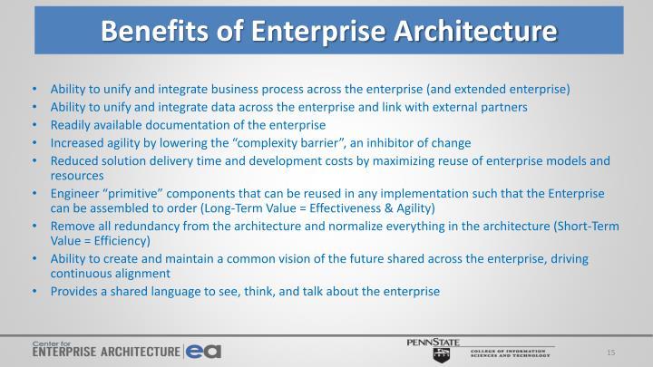 Benefits Of Enterprise Architecture