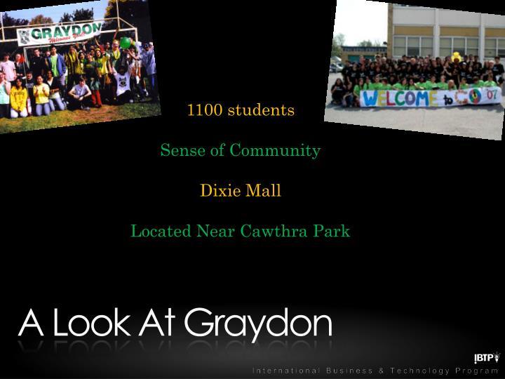 1100 students