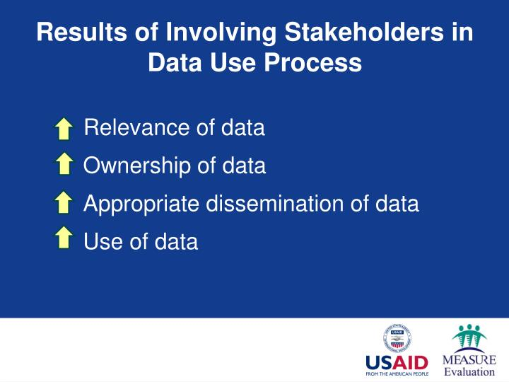 Results of Involving Stakeholders in Data Use Process