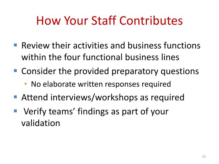 How Your Staff Contributes