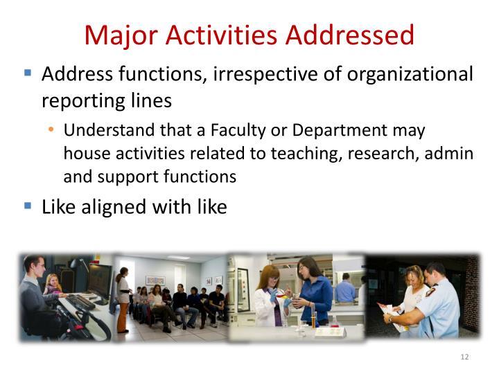 Major Activities Addressed