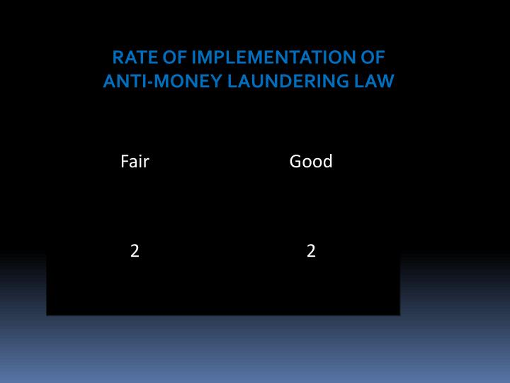 RATE OF IMPLEMENTATION OF
