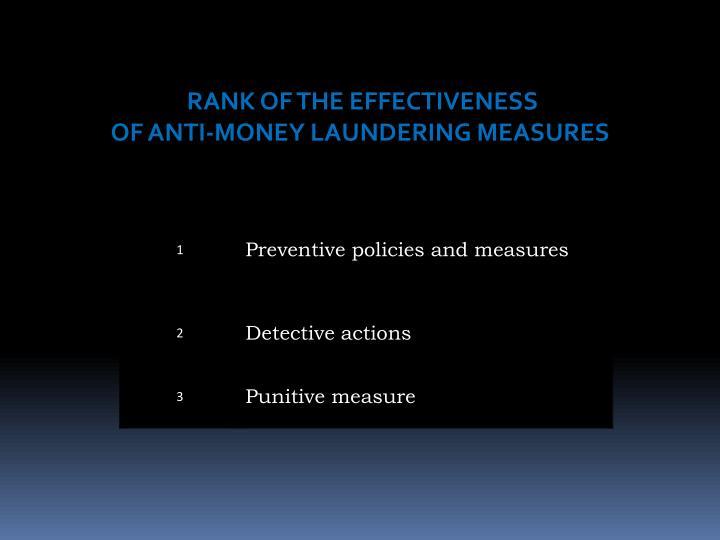 RANK OF THE EFFECTIVENESS