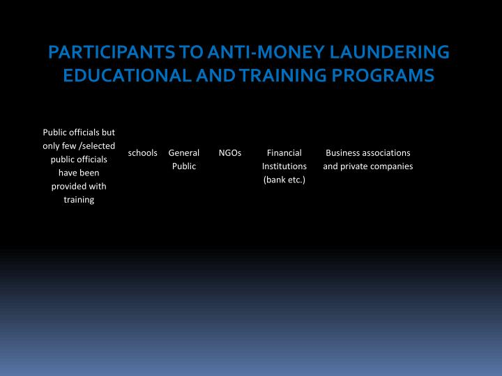 PARTICIPANTS TO ANTI-MONEY LAUNDERING EDUCATIONAL AND TRAINING PROGRAMS