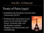 the eu a timeline1
