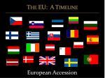 the eu a timeline10