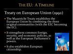 the eu a timeline7