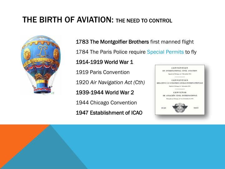 The birth of aviation: