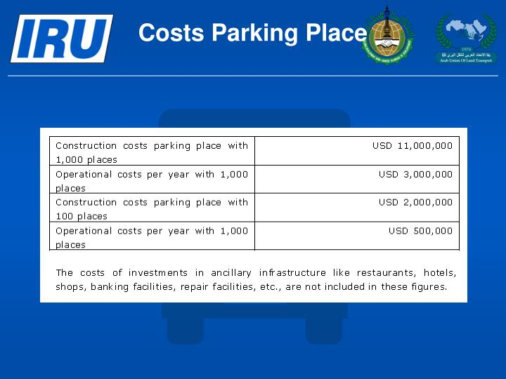 Costs Parking Place