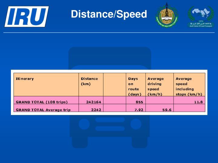 Distance/Speed