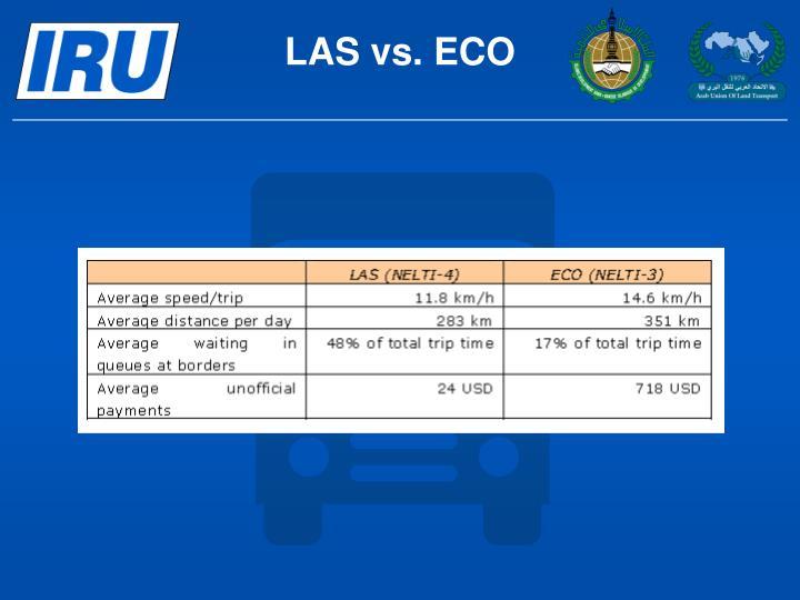 LAS vs. ECO