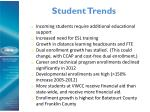 student trends