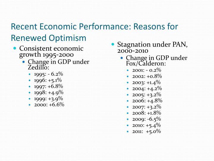 Recent Economic Performance: Reasons for Renewed Optimism